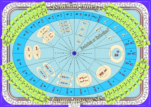 WJEC Science Game-togenesis Revision Board Bundle