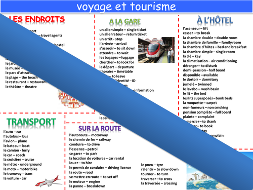 NEW GCSE literacy mat topic: travel and tourism