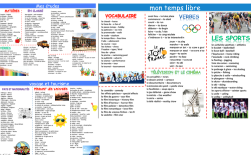 NEW GCSE French literacy mats and marksheets (BUNDLE)