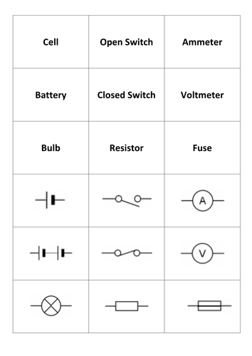 circuit symbols card sort by teachsci1 teaching resources tes. Black Bedroom Furniture Sets. Home Design Ideas
