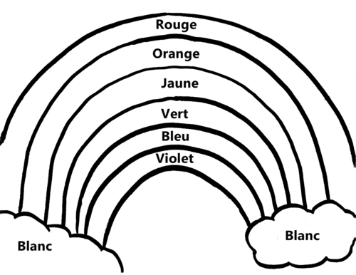 Rainbow Coloring Page [French]