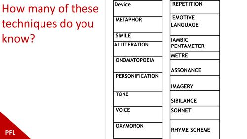 Y9 Poetry Literacy Skills