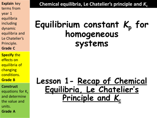 Equilibrium constant Kp - Set of 3 lessons including exam questions