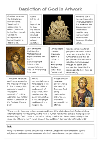 Effect of the Incarnation on Attitudes to Religious Art