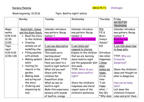 Nursery Planning, Autumn 2, Week 1 : Bonfire night/Safety