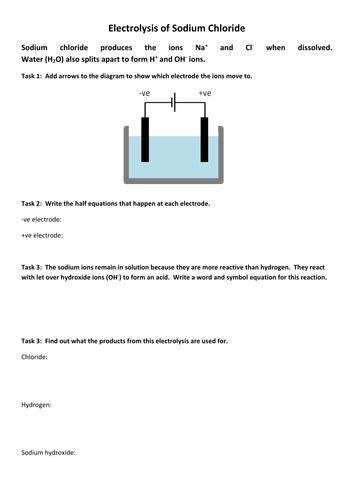 Electrolysis Of Sodium Chloride Worksheet By Teachsci1 Teaching