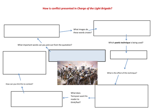 Charge of the Light Brigade Worksheet