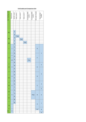 New Tracking Grids - PSHE
