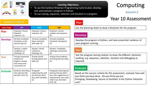 GCSE Computer Science 9-1: Python Introduction Assessment
