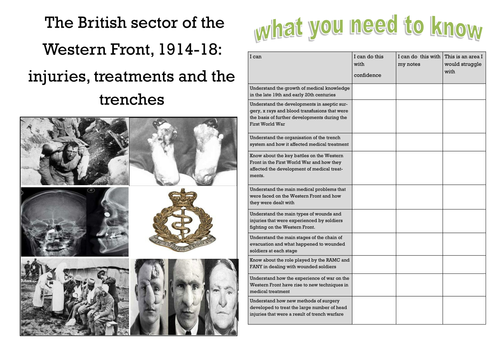 Edexcel GCSE History - British sector of the Western Front: injuries, treatments and the trenches