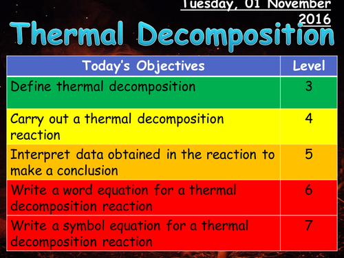 Thermal Decomposition
