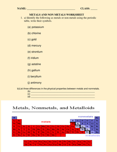 Metals And Non Metals Worksheet With Answers By