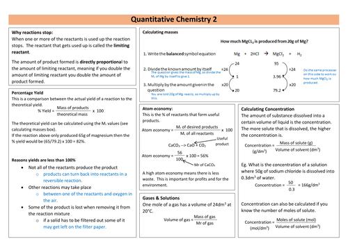 New AQA Quantitative Chemistry Revision Sheets