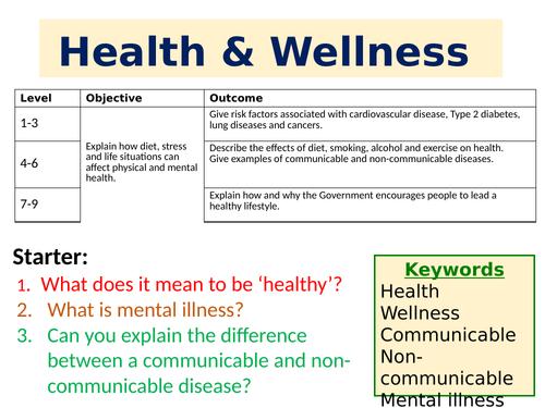 NEW AQA GCSE Biology - Health & Wellness
