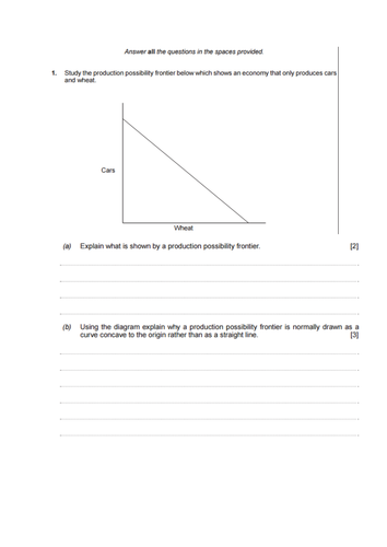 Economics A-Level (or GCSE) Learning Log