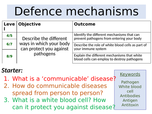 New aqa gcse 2016 specification defence mechanisms by new aqa gcse 2016 specification defence mechanisms by swiftscience teaching resources tes altavistaventures Choice Image