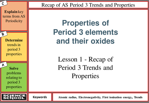 A-level year 2 Properties of Period 3 elements and their oxides - Set of 4 lessons
