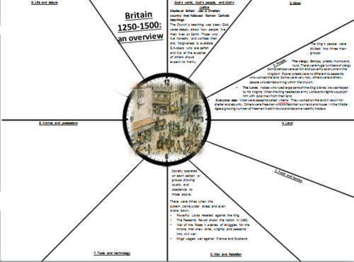 OCR SHP B Crime and Punishment - 1250-1500 lessons