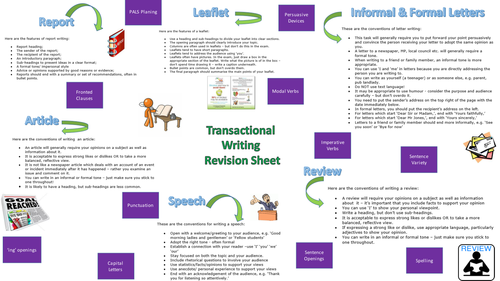 Transactional Writing Revision Sheet - Letters, Reviews, Reports, Speech, Leaflet, Articles