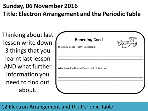 Aqa gcse c2 electron arrangement and the periodic table lesson by aqa gcse c2 electron arrangement and the periodic table lesson by scienceteacherxx teaching resources tes urtaz Gallery