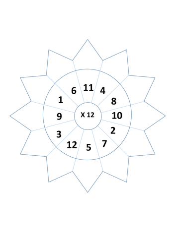 Times Tables Fact Stars