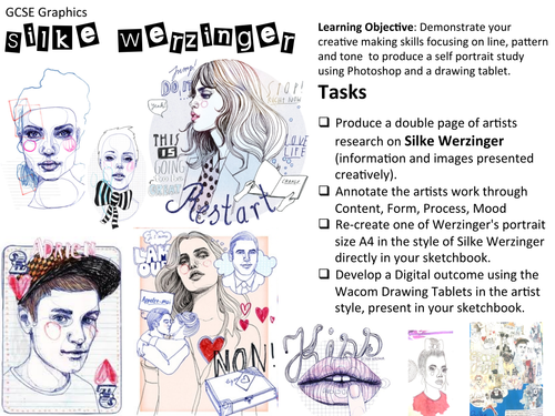 Silke Werzinger- Learning Objective and list of tasks