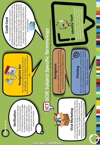 GCSE ICT Key Terminology Poster 7