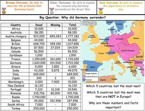 10 - Why did Germany surrender and sign the armistice