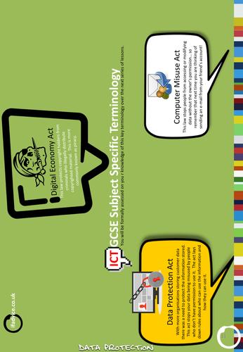GCSE ICT Key Terminology Poster 11