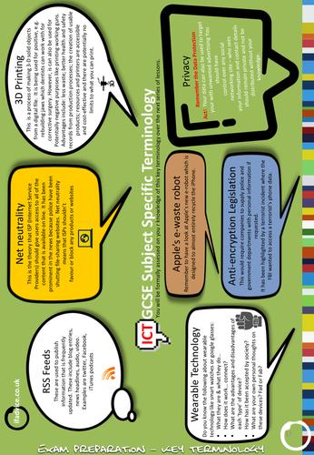 GCSE ICT Key Terminology Poster 17