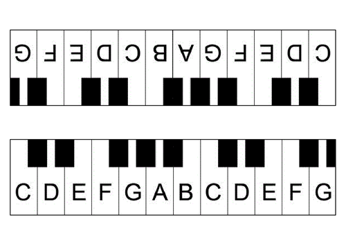 Keyboard Cards - Allow non-keyboard students to identify notes