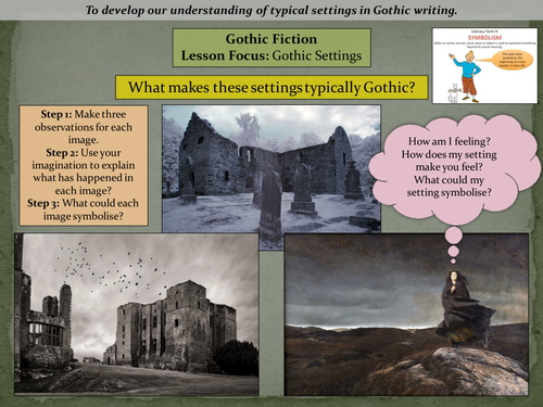 Gothic Fiction: Gothic Settings