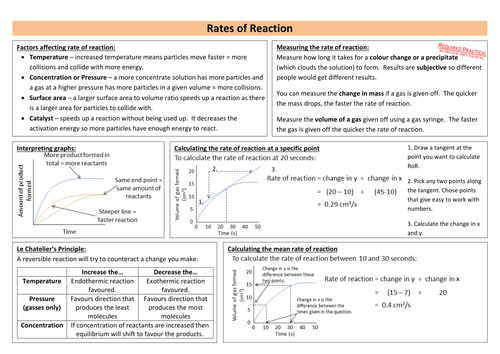 AQA C2.4 Rates and Energy Revision Sheet by ReviseChemistryUK ...