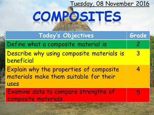 KS3 Composites