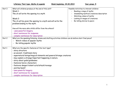 Myths and Legend Stories - KS2 English Planning