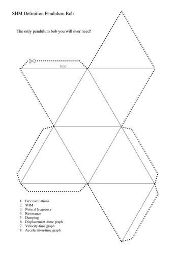 Simple Harmonic Motion SHM definitions pendulum bob