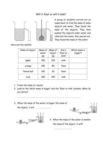 Floating or sinking, Archimedes' principle, density worksheet