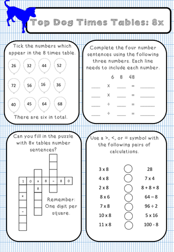 8x table activity sheet