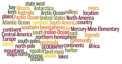 Geographic Skills