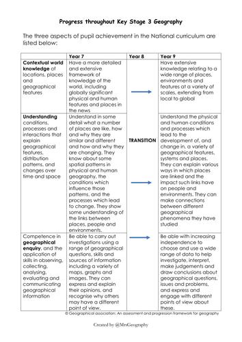 KS3 Geography common assessment framework