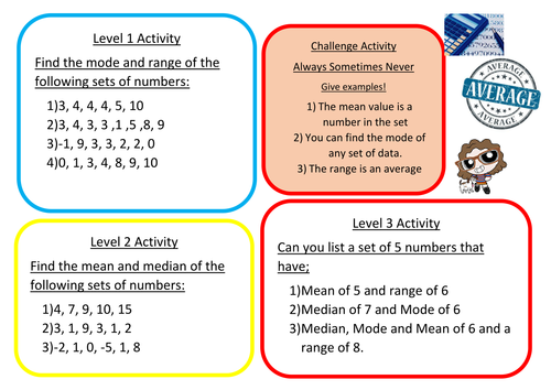 Differentiated Averages Starter with Problem Solving