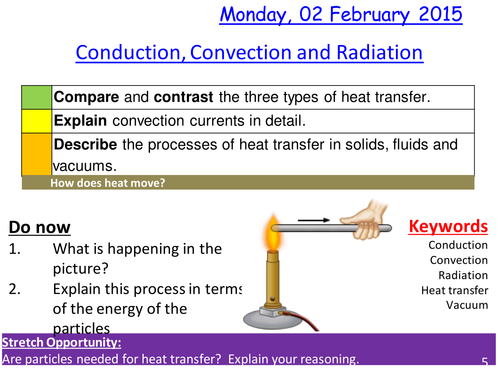 Conduction, convection and radiation GCSE lesson