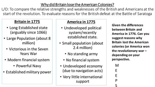 how colonists won the revolutionary war essay The war was between the colonists and the british the americans won the war with frontier savvy and the revolutionary war was every bit as much of a.