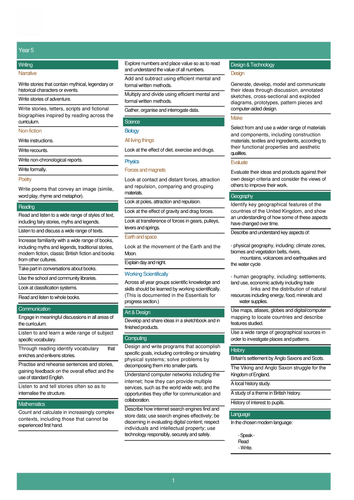 Curriculum overview Year 5 2014
