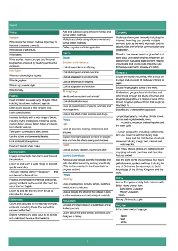 Curriculum overview Year 6 2014