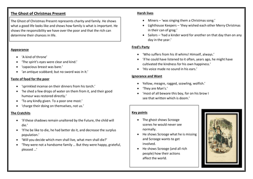 The Ghost of Christmas Present - Revision Sheet - A Christmas Carol - Key Quotes by benkdavies ...