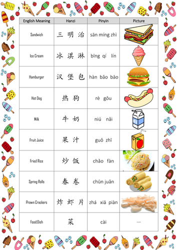 food and drinks worksheet primary level by feitiannvh520 teaching resources. Black Bedroom Furniture Sets. Home Design Ideas