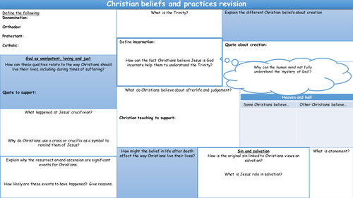 Christian beliefs and practices overview revision sheet