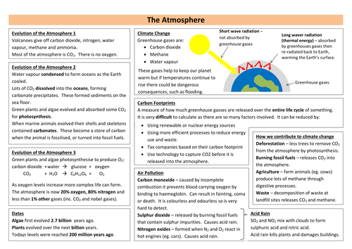 The Atmosphere Revision Sheet (new AQA)