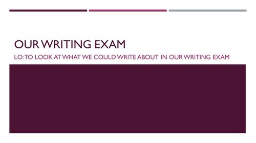 Transactional Writing GCSE SOW (EDUQAS 1-9 New GCSE Spec)